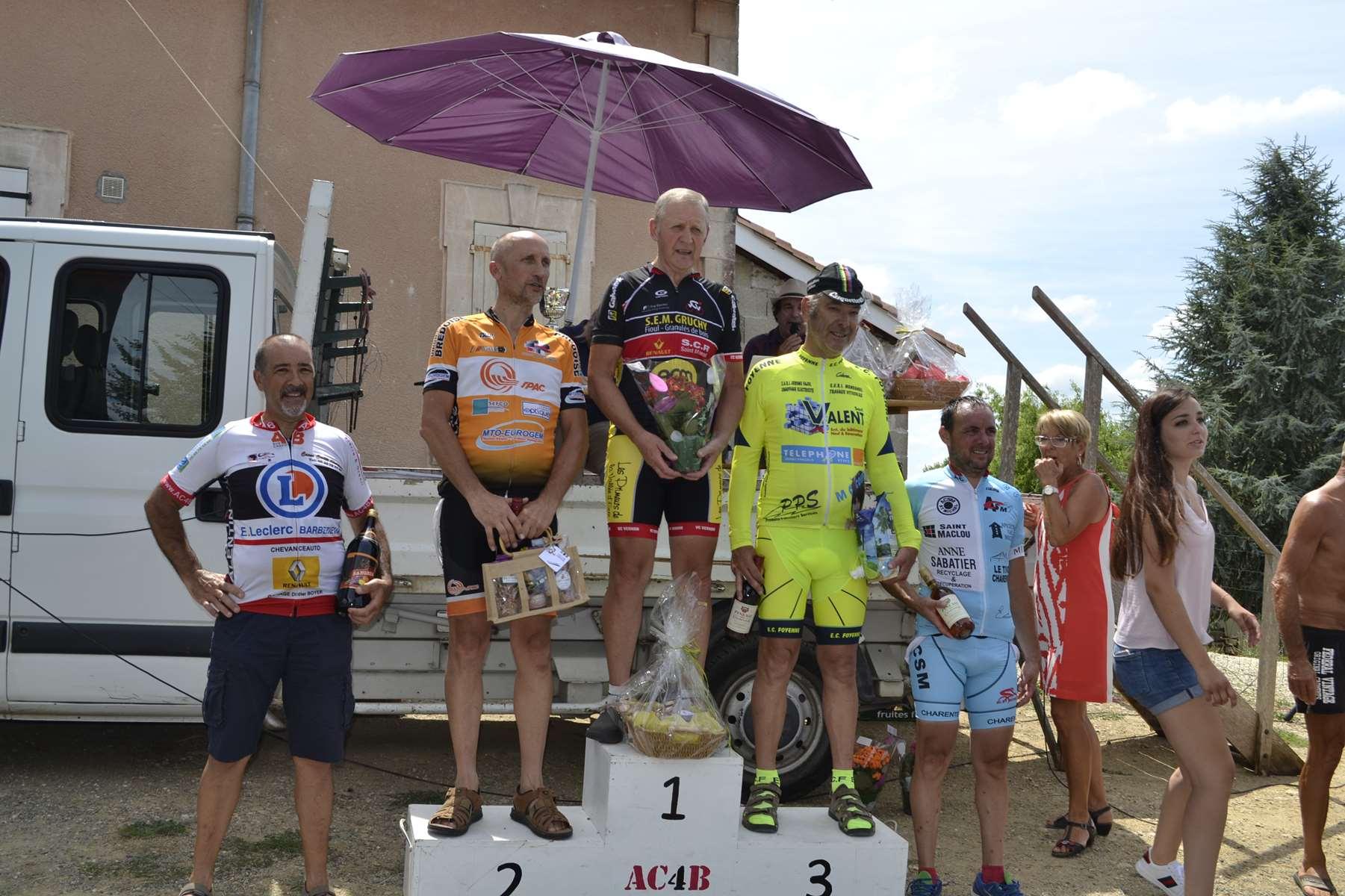 Le 30/07/2018   BAIGNES (16) PC OPEN-PC  20 ème Jean-Christophe Nadon(AC4B) en D1/D2  ,  25 ème Cédric Rateau (AC4B) en D1/D2  ,  7 ème Jean-Paul Giraud(AC4B) en D3/D4 et 5 ème en D3  ,  15 ème Adrien Berthomme(AC4B) en D3/D4  ,  30 ème David Marcadier(AC4B) en D3/D4.