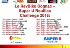 Presentation le revbike cognac super u rouillac challenge 2018 580x400