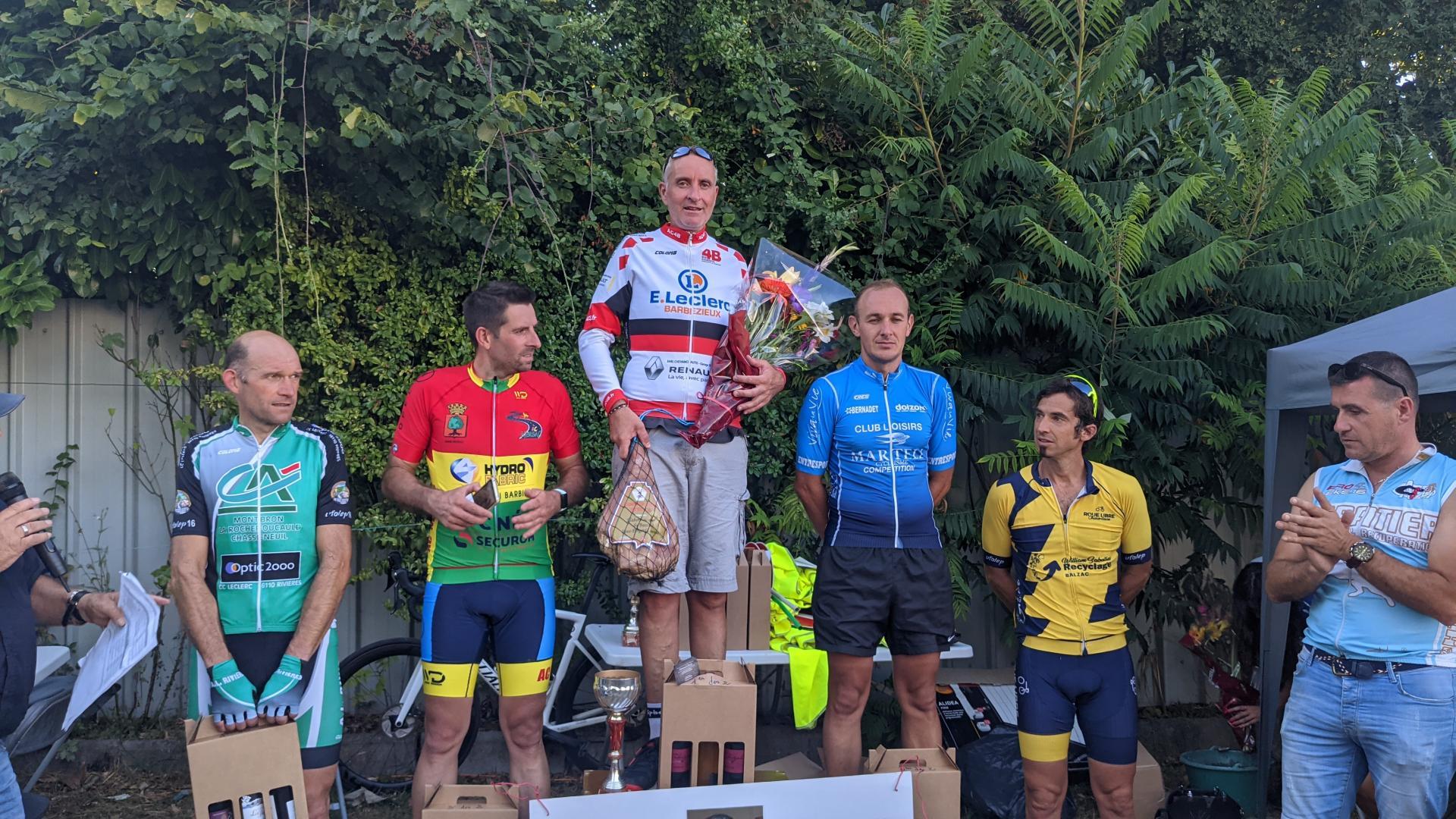 St Michel(16)   Victoire de Jean-Christophe Nadon AC4B en 2ème cat